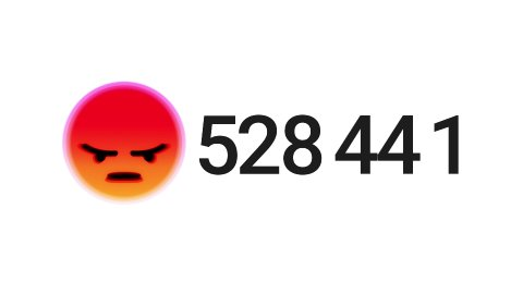 Editorial Animation: Angry Emoticon and Facebook Reactions Counter. - stock footage