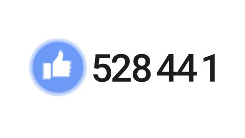 Editorial Animation: Likes and Facebook Reactions Counter. - stock footage