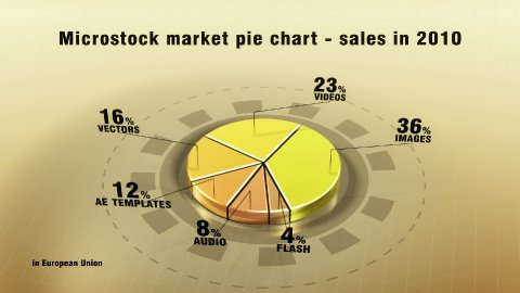 Pie graph 3D - stock footage